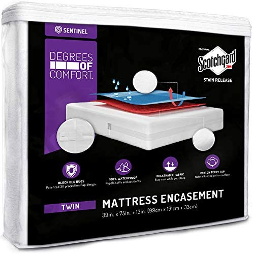 """Zippered Twin Size Bed Bug Mattress Cover/Protector 