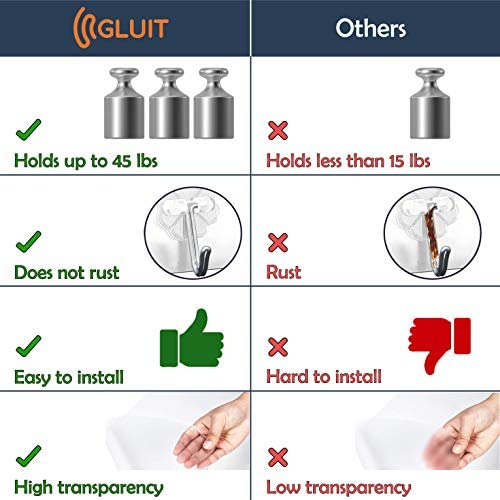 GLUIT-Premium Hooks for Hanging | Transparent Reusable Sticky Seamless Self Adhesive Hook | Waterproof Heavy Duty (45 lb/ 20kg) | Hooks for Wall Bathroom Shower Outdoor Kitchen | Wall Hooks 12-Pack