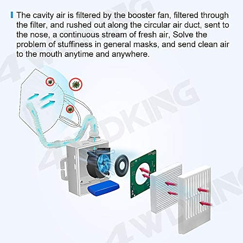 4WDKING Rechargeable Electrical Air Purifying, Reusable Portable Air Purifier with HEPA Filter for Sleeping Outdoor Sports Housework