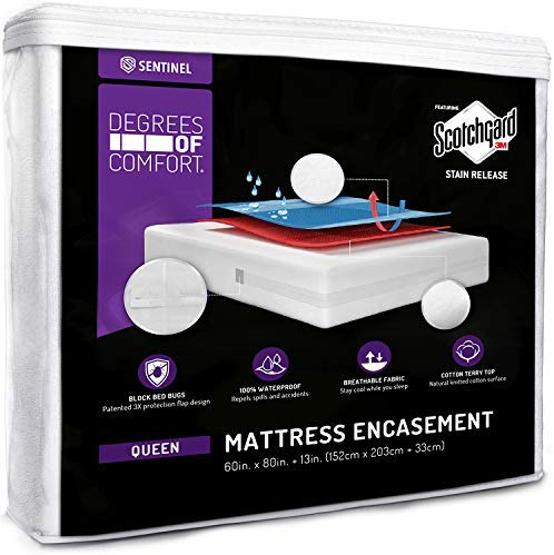 Zippered Waterproof Bed Bug Mattress Protector |- 3M Scotchgard Stain Release Technology | $22 Refund Applies to Any Size & Variation