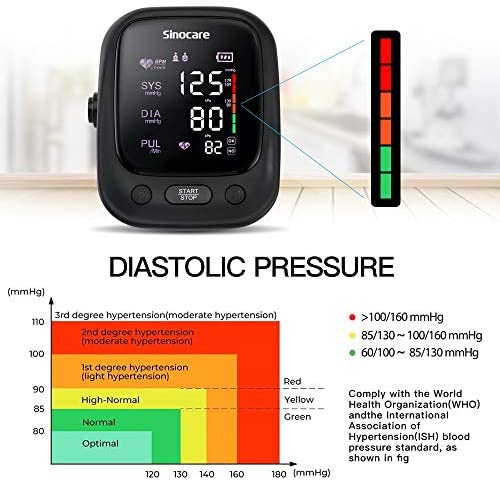 sinocare Blood Pressure Monitor with Large Cuff 22-42 cm (Black)
