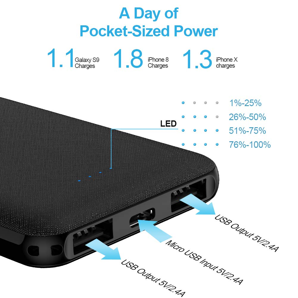Portable Charger, EVARY 5000mAh Power Bank, 2.4A High-Speed 2 USB Ports with LED Status Indicator Power Bank for iPhone, Samsung Galaxy, Android Phone,Tablet & etc(Black)