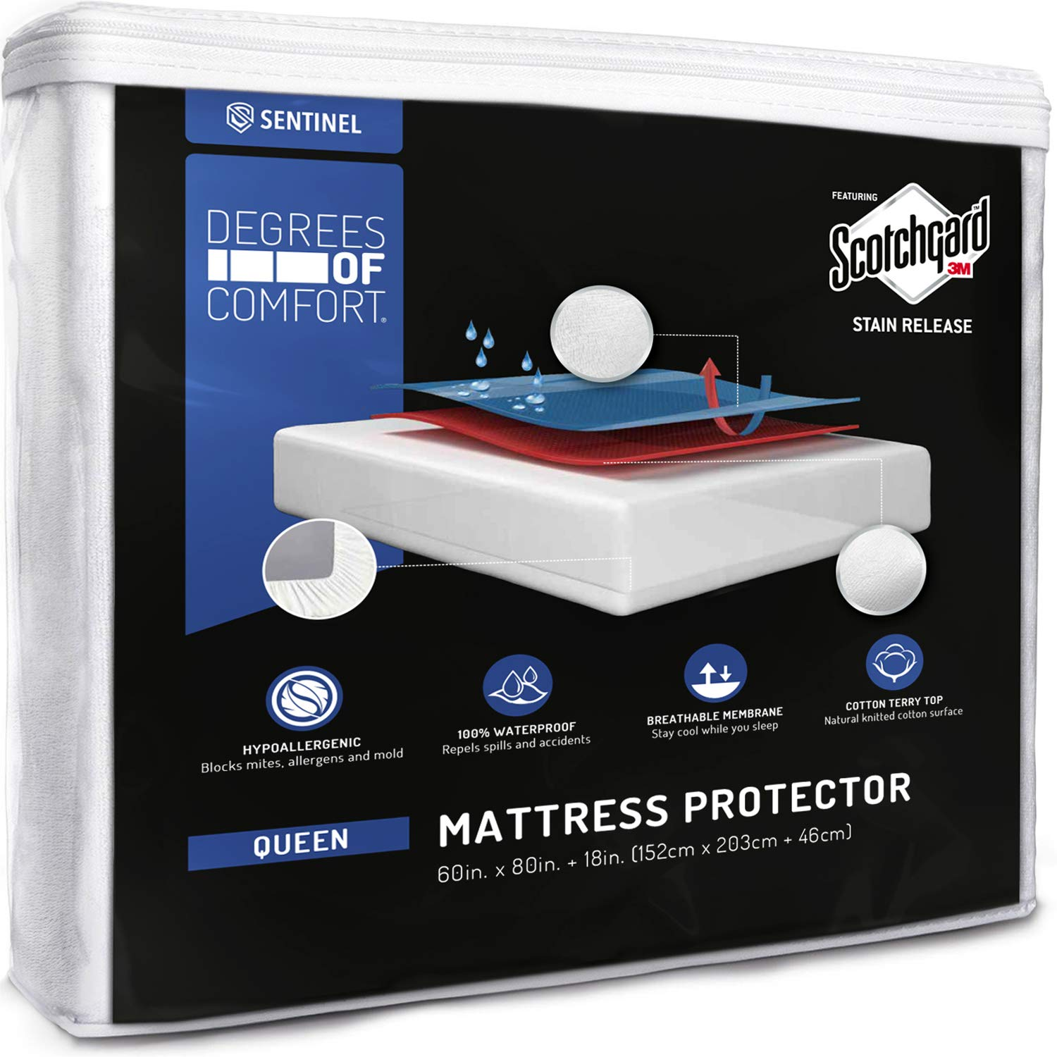Queen Waterproof Mattress Protector | Deep Pocket, Breathable | Premium Fitted Cotton Terry Cover with 3M Scotchgard Stain Release | Urine and Spill Protection