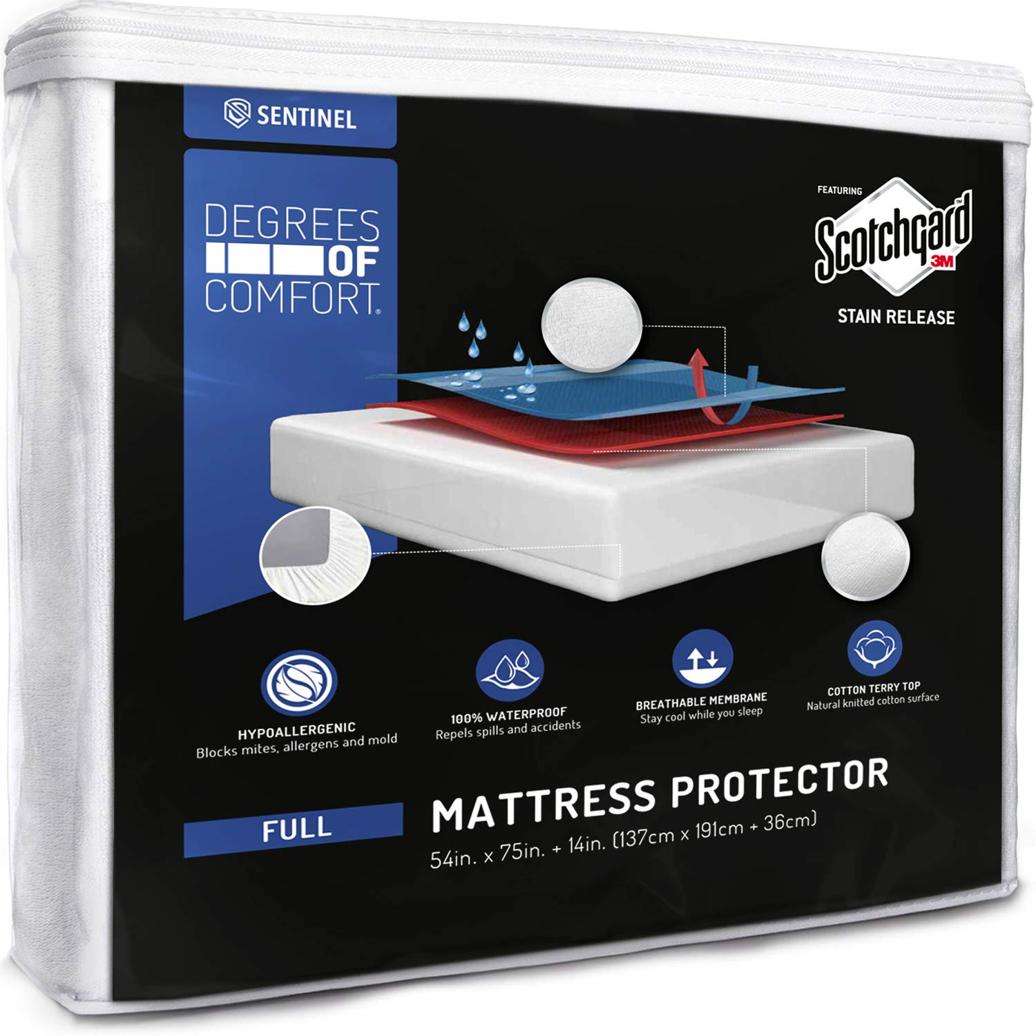 Full Size Hypoallergenic Waterproof Mattress Protector | Breathable Cotton Terry Fitted Cover with 3M Scotchgard Stain Release Technology | Urine and Spill Protection